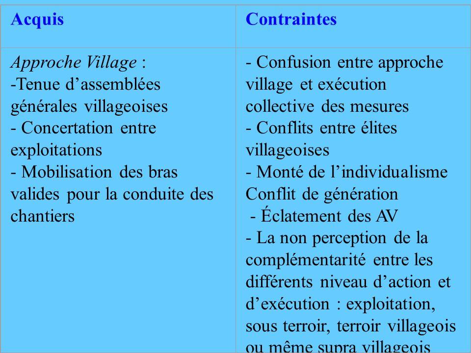 AcquisContraintes Approche Village : -Tenue dassemblées générales villageoises - Concertation entre exploitations - Mobilisation des bras valides pour