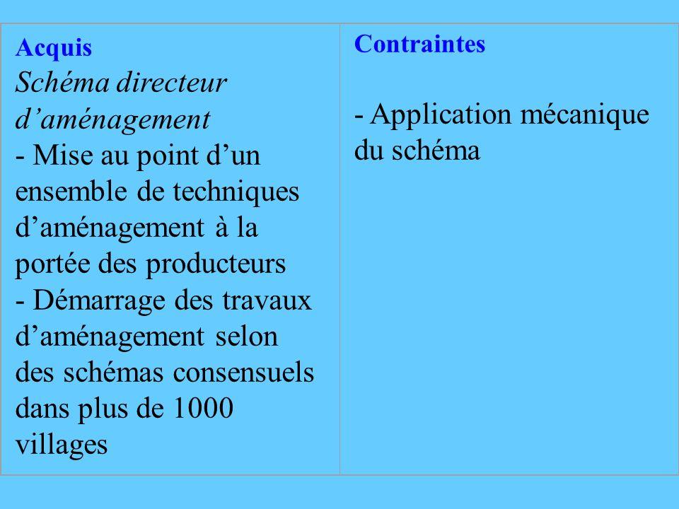 Acquis Schéma directeur daménagement - Mise au point dun ensemble de techniques daménagement à la portée des producteurs - Démarrage des travaux damén