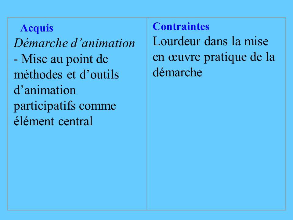 Acquis Démarche danimation - Mise au point de méthodes et doutils danimation participatifs comme élément central Contraintes Lourdeur dans la mise en