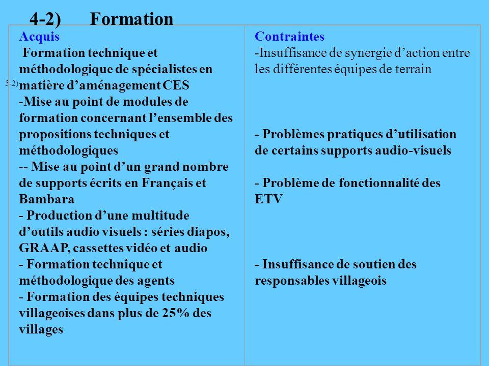 5-2) Acquis Formation technique et méthodologique de spécialistes en matière daménagement CES -Mise au point de modules de formation concernant lensem