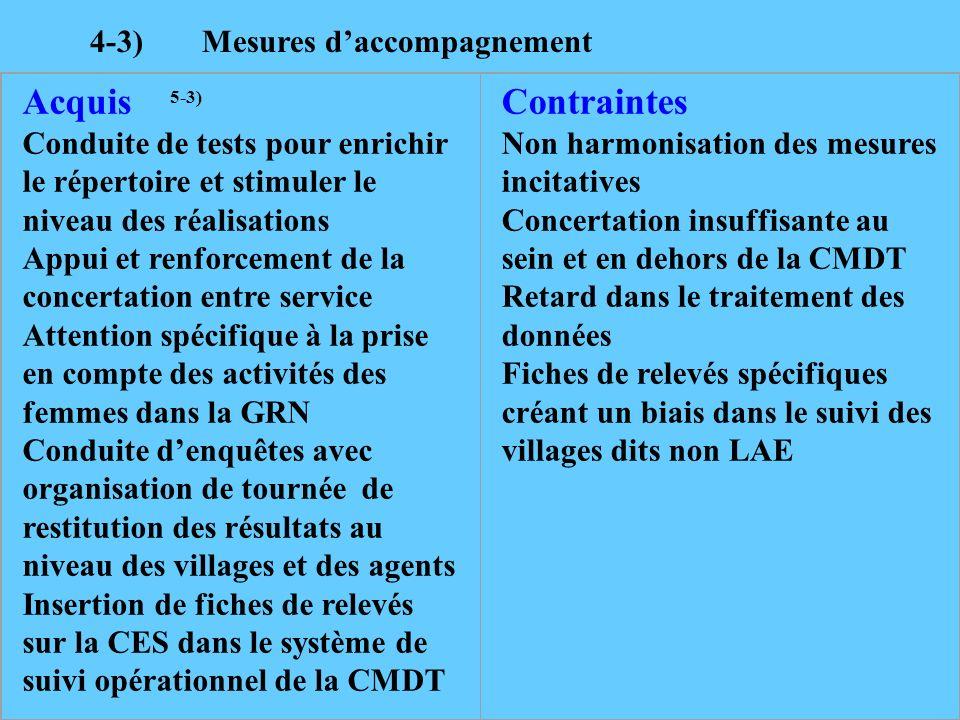 5-3) Acquis Conduite de tests pour enrichir le répertoire et stimuler le niveau des réalisations Appui et renforcement de la concertation entre servic