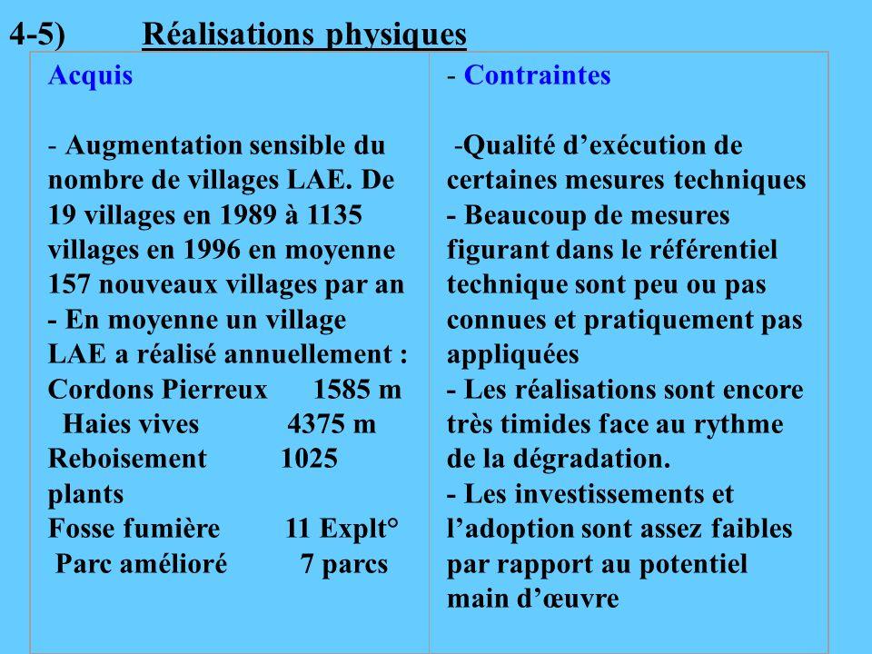 4-5) Réalisations physiques Acquis - Augmentation sensible du nombre de villages LAE. De 19 villages en 1989 à 1135 villages en 1996 en moyenne 157 no