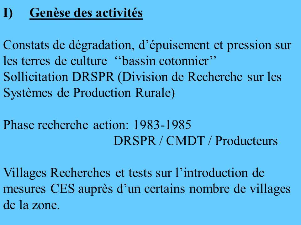 I) Genèse des activités Constats de dégradation, dépuisement et pression sur les terres de culture bassin cotonnier Sollicitation DRSPR (Division de R