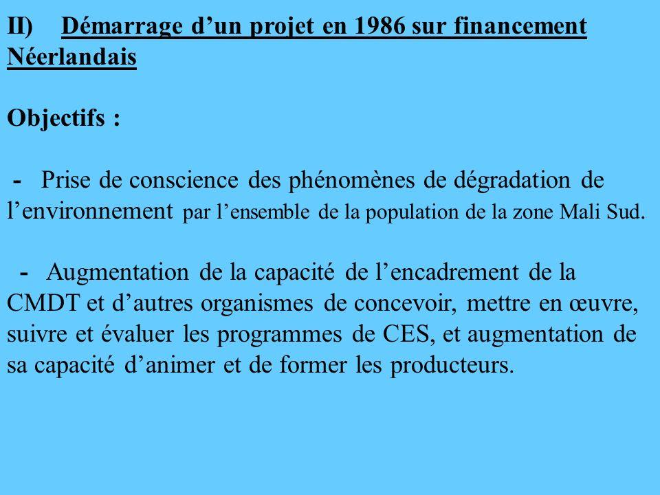 II) Démarrage dun projet en 1986 sur financement Néerlandais Objectifs : - Prise de conscience des phénomènes de dégradation de lenvironnement par len