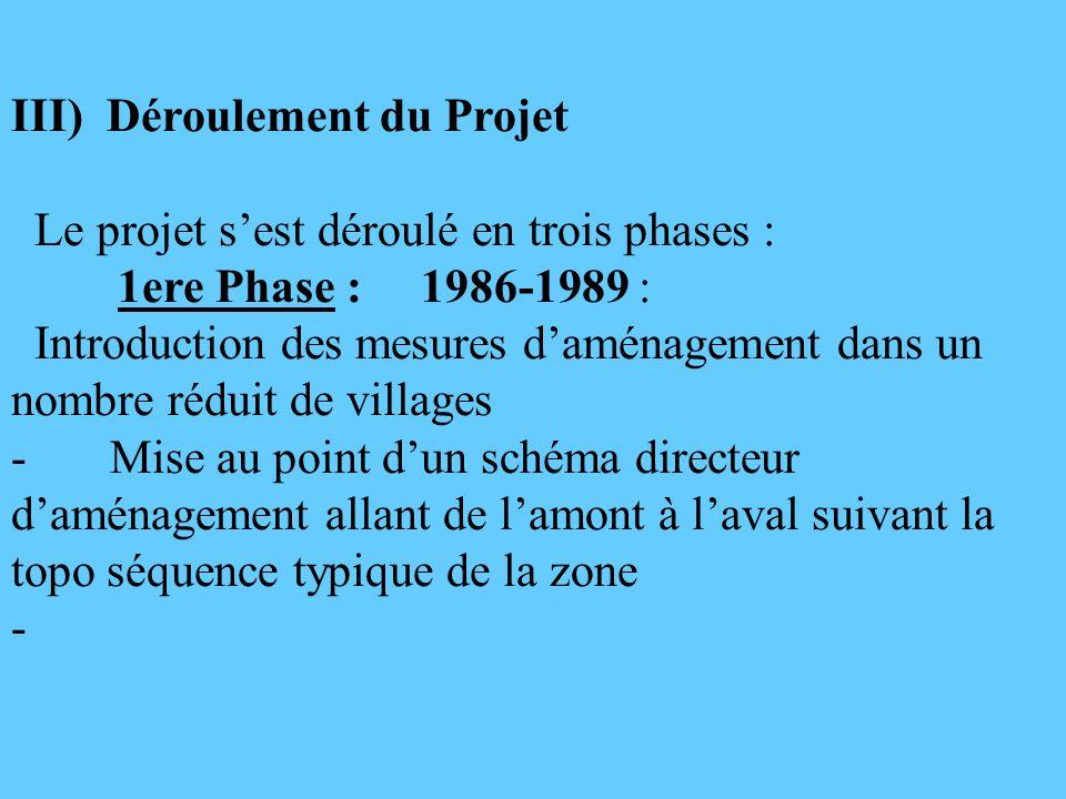 III) Déroulement du Projet Le projet sest déroulé en trois phases : 1ere Phase : 1986-1989 : Introduction des mesures daménagement dans un nombre rédu