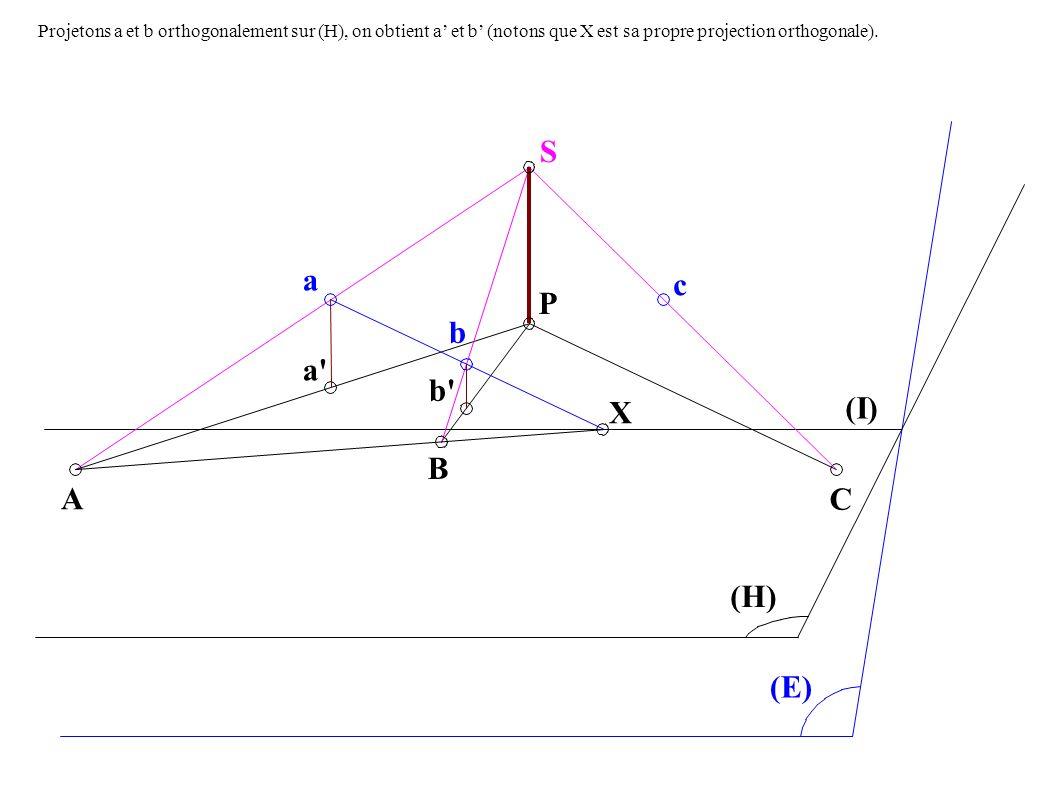 A B C a P S c b a b (H) (E) (I) X Projetons a et b orthogonalement sur (H), on obtient a et b (notons que X est sa propre projection orthogonale).