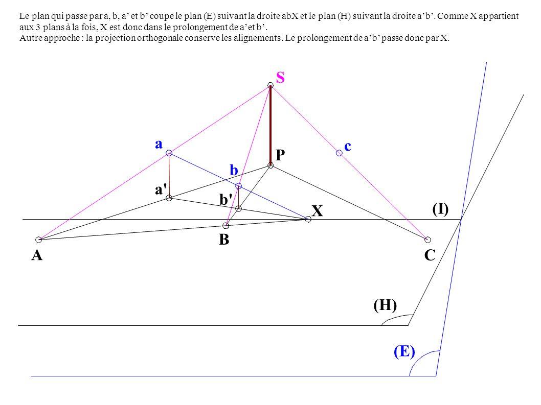 A B C a P S c b a b (H) (E) (I) X Le plan qui passe par a, b, a et b coupe le plan (E) suivant la droite abX et le plan (H) suivant la droite ab.