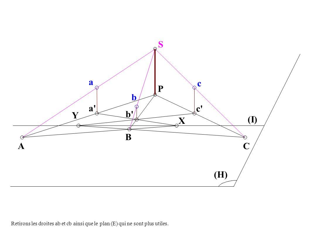A B C a P S c b a b c (H) (I) Y X Retirons les droites ab et cb ainsi que le plan (E) qui ne sont plus utiles.