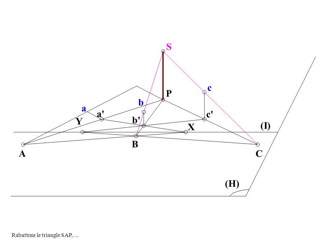 A B C P S c b b c (H) (I) Y X a a Rabattons le triangle SAP,...