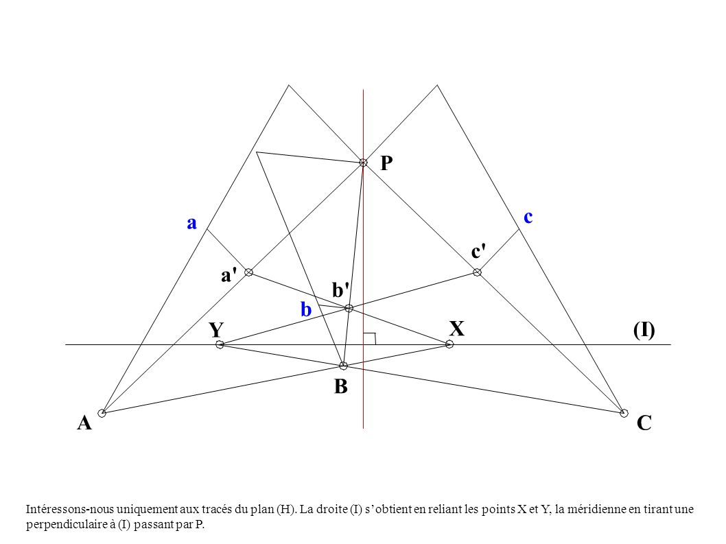 A B a b b Y a C P c c X (I) Intéressons-nous uniquement aux tracés du plan (H).
