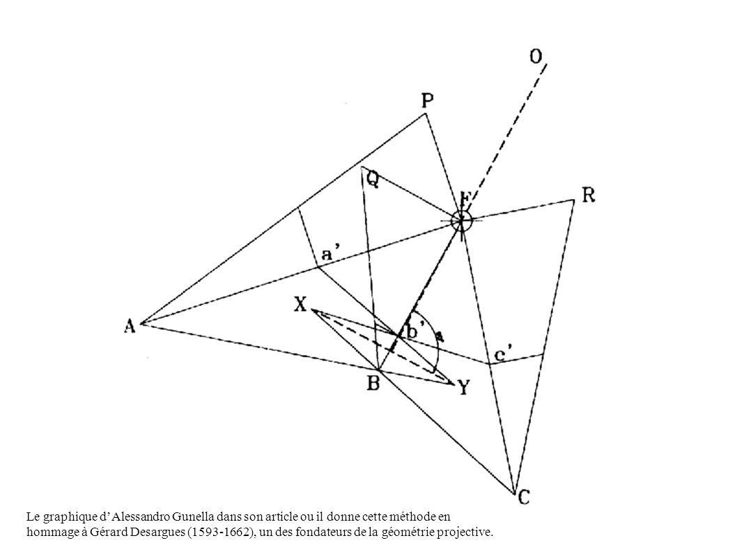 Le graphique dAlessandro Gunella dans son article ou il donne cette méthode en hommage à Gérard Desargues (1593-1662), un des fondateurs de la géométrie projective.