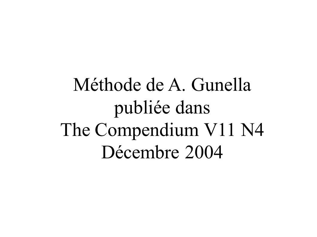 Méthode de A. Gunella publiée dans The Compendium V11 N4 Décembre 2004