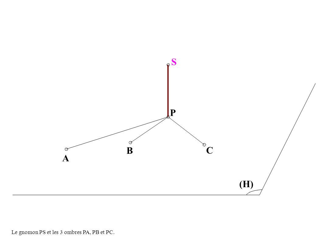S P C A B (H) Le gnomon PS et les 3 ombres PA, PB et PC.