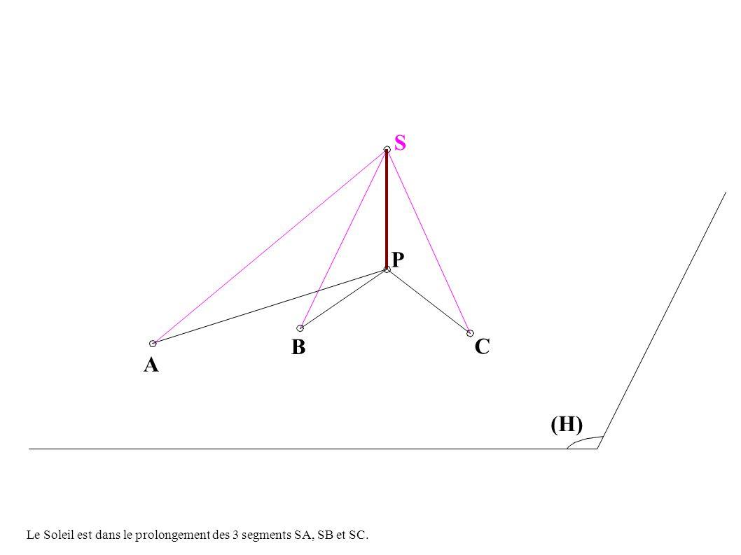 S P C A B (H) Le Soleil est dans le prolongement des 3 segments SA, SB et SC.