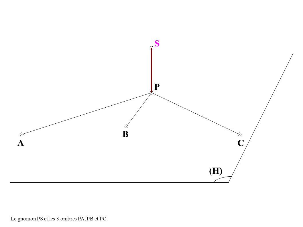 S P C A B a c (H) En prenant sur ces segments 3 distances égales au segment le plus court (répondant à la plus petite ombre) Sa = SB = Sc.