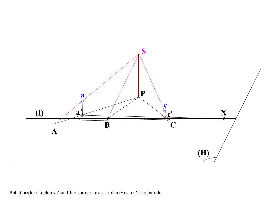 S P C A B a c a c (H) X (I) Rabattons le triangle aXa sur lhorizon et retirons le plan (E) qui nest plus utile.