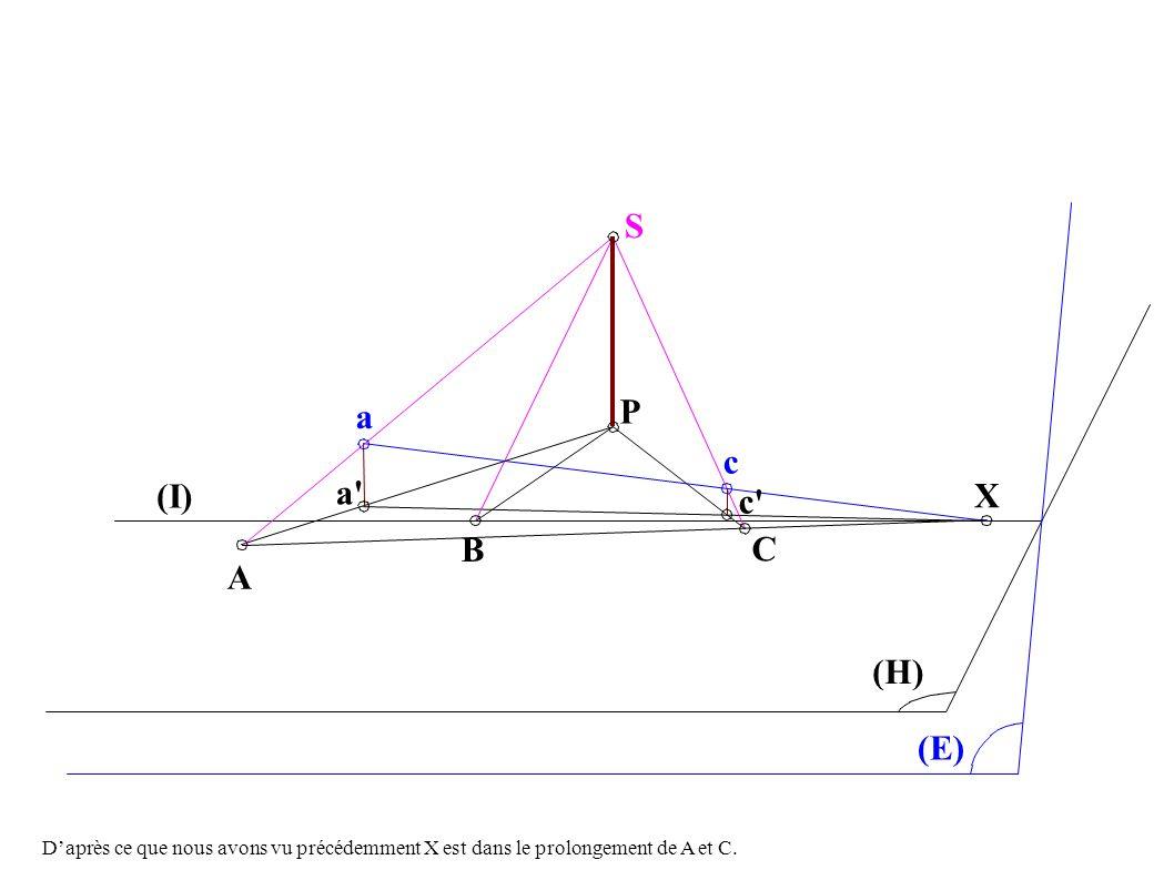 S P C A B a c a c (E) (H) X (I) Daprès ce que nous avons vu précédemment X est dans le prolongement de A et C.