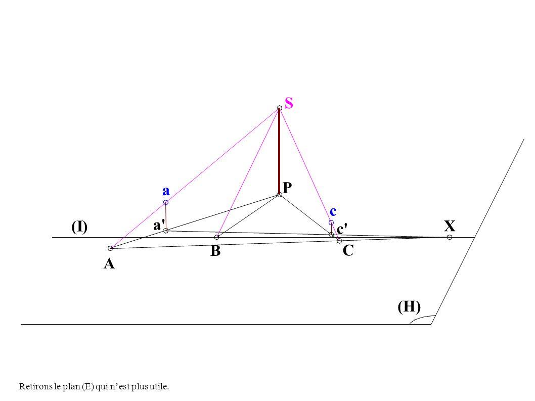 S P C A B a c a c (H) X (I) Retirons le plan (E) qui nest plus utile.