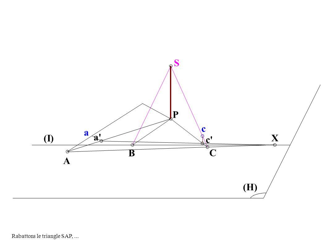 A a a (I) S P C B c c (H) X Rabattons le triangle SAP,...