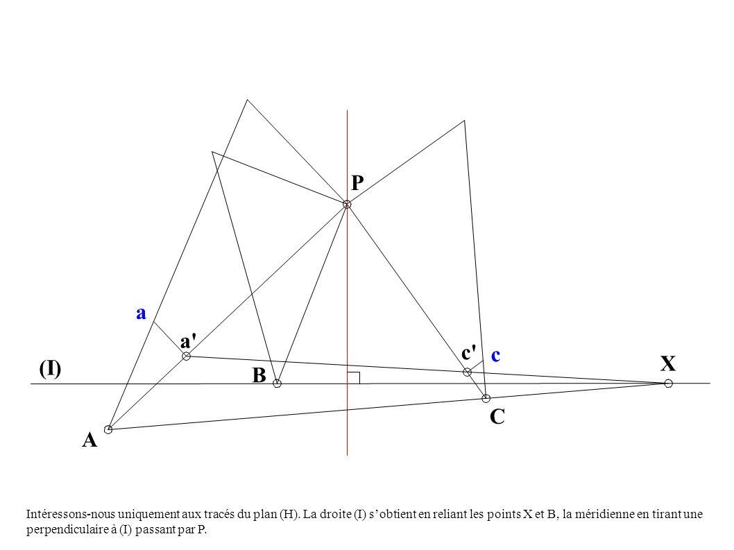 A B a a P C c c X (I) Intéressons-nous uniquement aux tracés du plan (H).