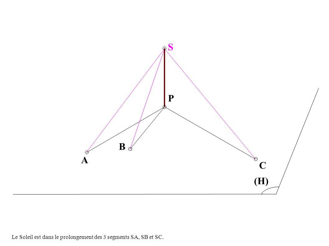 A B P C (H) S Le Soleil est dans le prolongement des 3 segments SA, SB et SC.