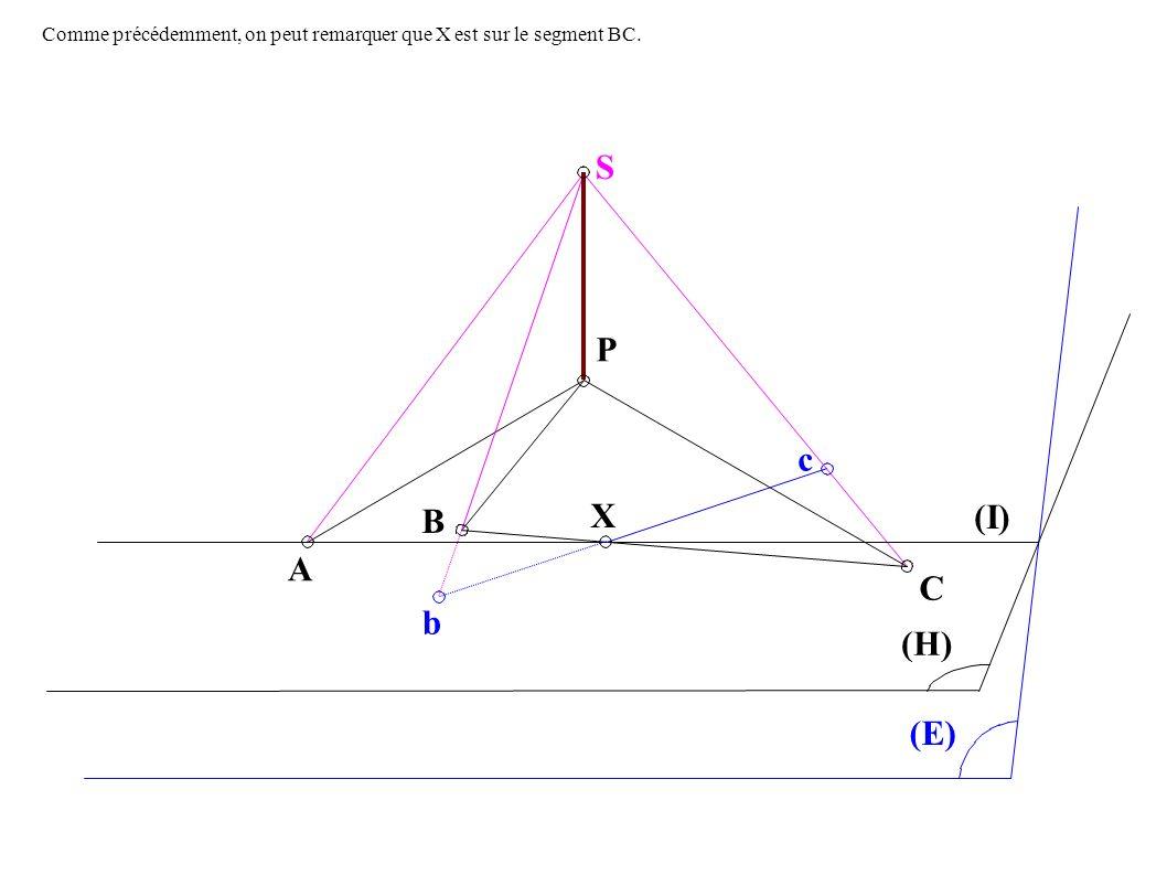 A B P c X C (I) (H) (E) S b Comme précédemment, on peut remarquer que X est sur le segment BC.