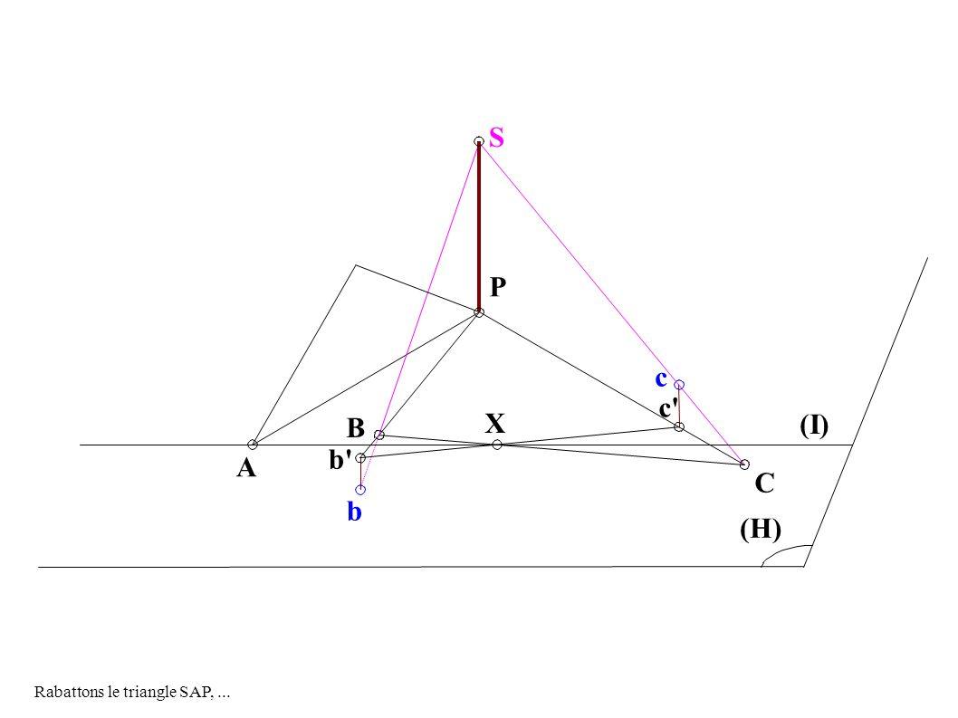 A B b P c c X C (I) (H) S b Rabattons le triangle SAP,...