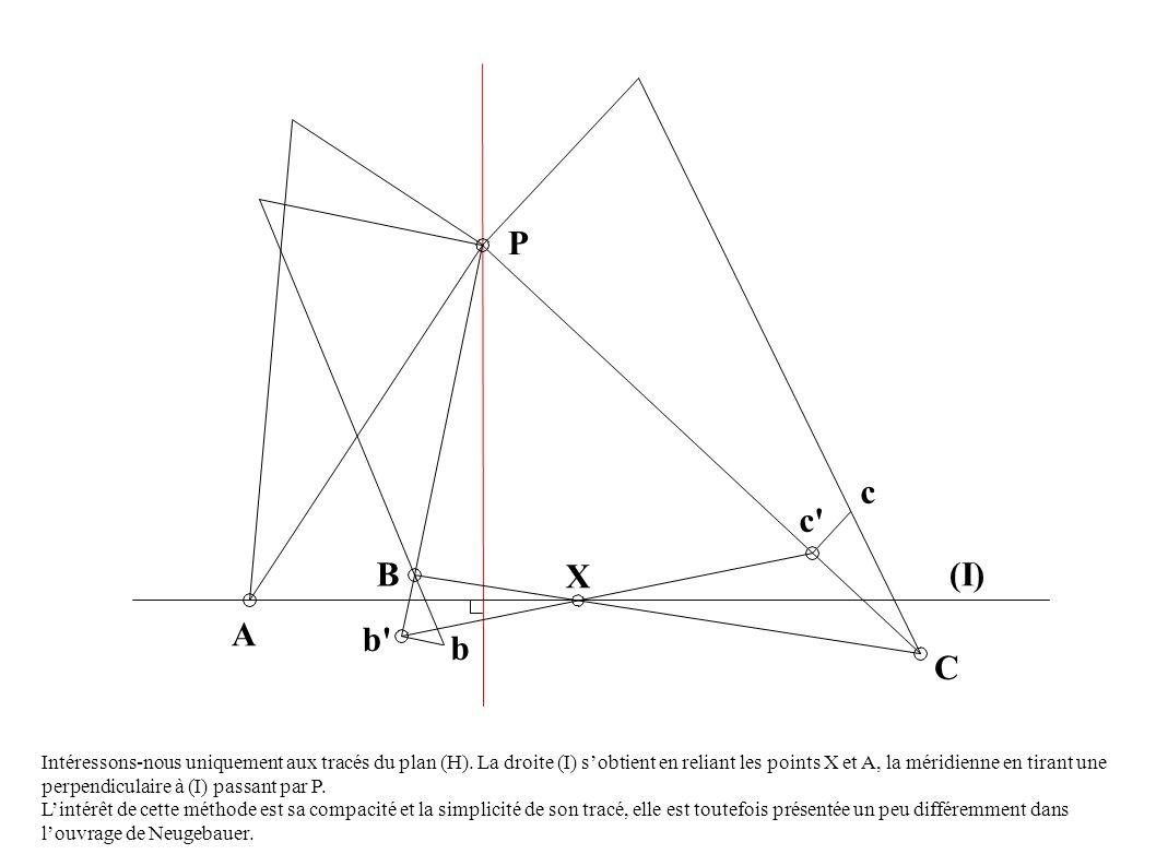 A B P c C (I) b X c b Intéressons-nous uniquement aux tracés du plan (H).