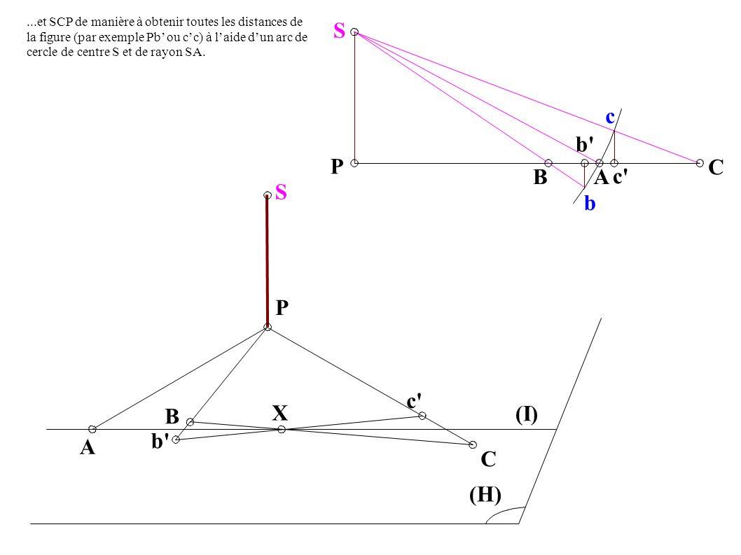 A B b P c X C (I) (H) S A S b C b P B c c...et SCP de manière à obtenir toutes les distances de la figure (par exemple Pb ou cc) à laide dun arc de cercle de centre S et de rayon SA.