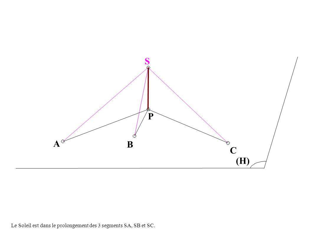 P S C (H) A B Le Soleil est dans le prolongement des 3 segments SA, SB et SC.