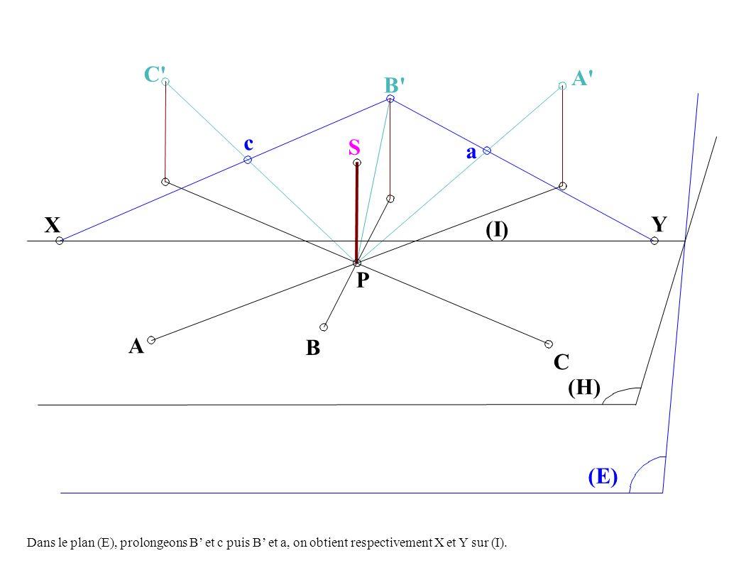 B P Y S a C (I) (H) (E) X A B C c A Dans le plan (E), prolongeons B et c puis B et a, on obtient respectivement X et Y sur (I).