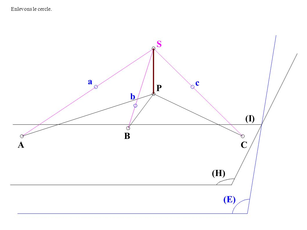 S P C A B a c a c (E) (H) X (I) Comme précédemment, on peut remarquer que X est dans le prolongement de A et C mais cette propriété ne sera pas exploitée ici.