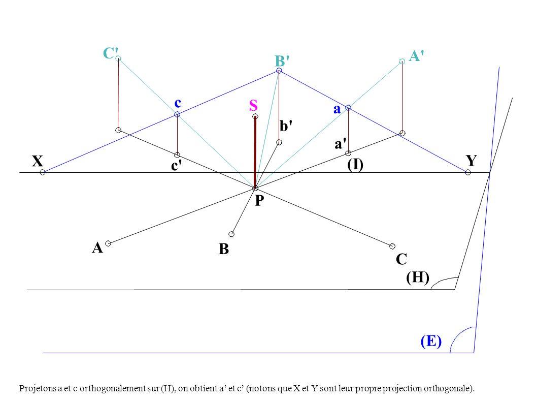 B a P Y S a C (I) (H) (E) b X A B C c c A Projetons a et c orthogonalement sur (H), on obtient a et c (notons que X et Y sont leur propre projection orthogonale).