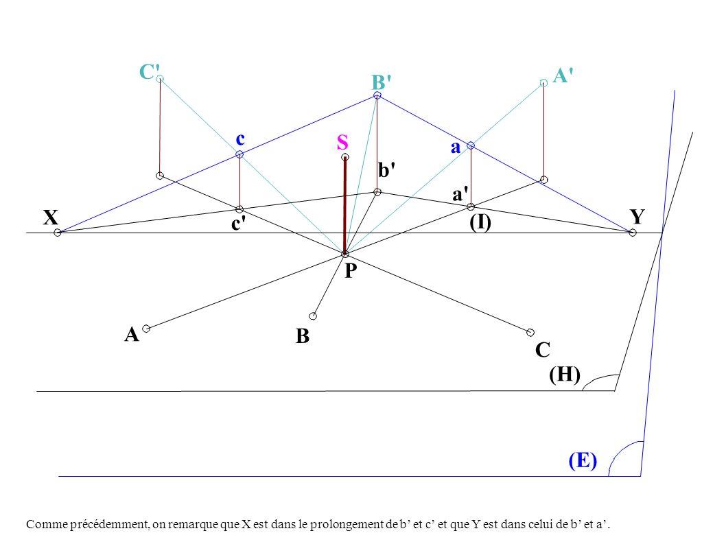 B a P Y S a c c C (I) (H) (E) b X A B C A Comme précédemment, on remarque que X est dans le prolongement de b et c et que Y est dans celui de b et a.