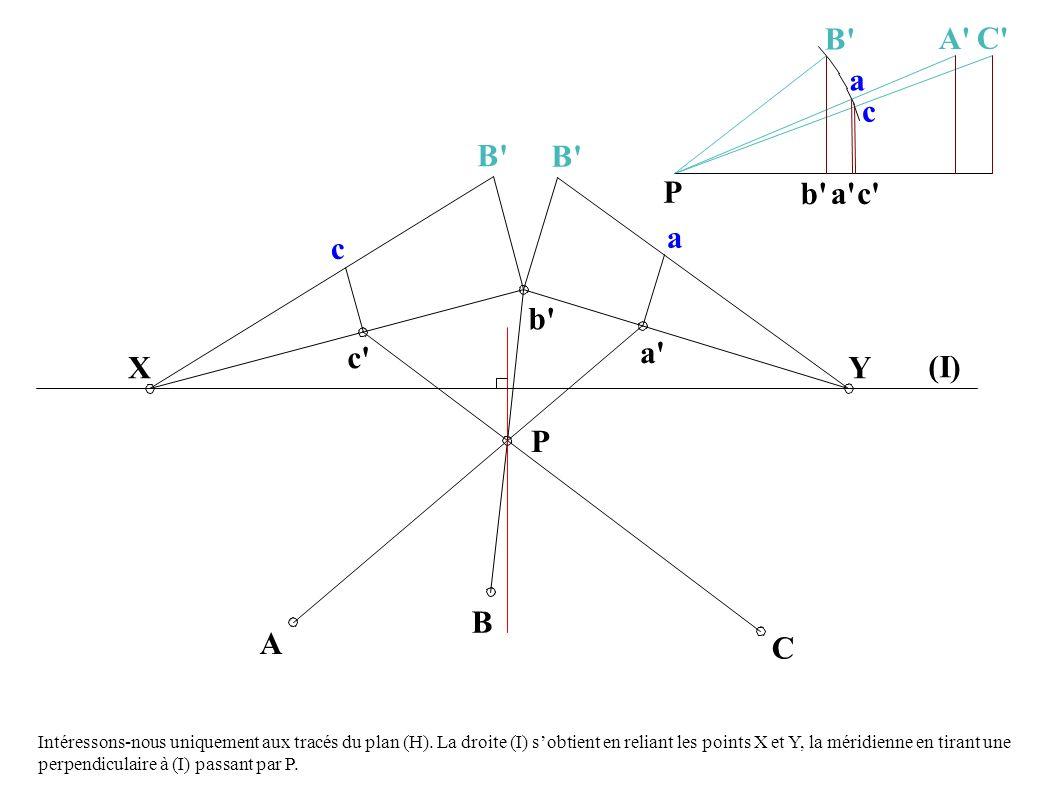 A B a P Y c C (I) b X a c A B P a C c B b c a Intéressons-nous uniquement aux tracés du plan (H).