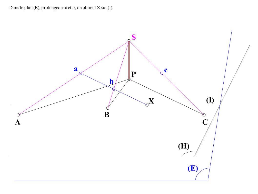 A B C a P S c b (H) (E) (I) X Dans le plan (E), prolongeons a et b, on obtient X sur (I).