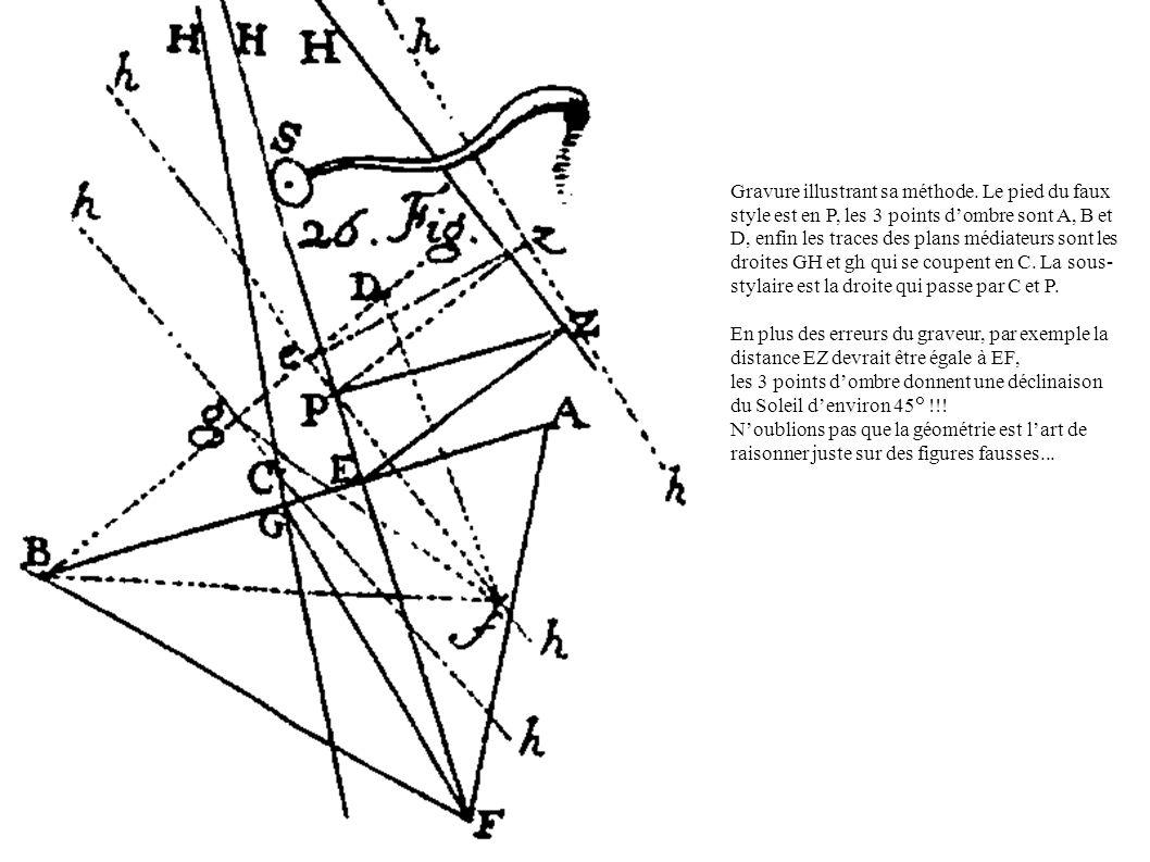 Gravure illustrant sa méthode.