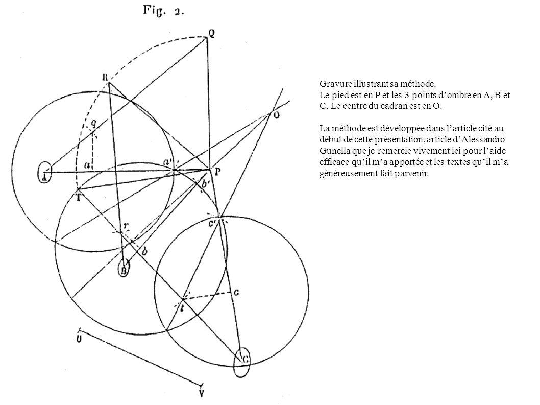Gravure illustrant sa méthode. Le pied est en P et les 3 points dombre en A, B et C.