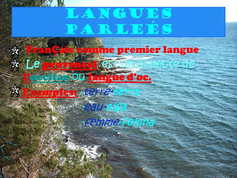 Langues parleés FranÇais comme premier langue Le provençal : est un dialecte de loccitan ou langue d'oc.occitan Examples: - terre-tèrra -eau-aiga -fem