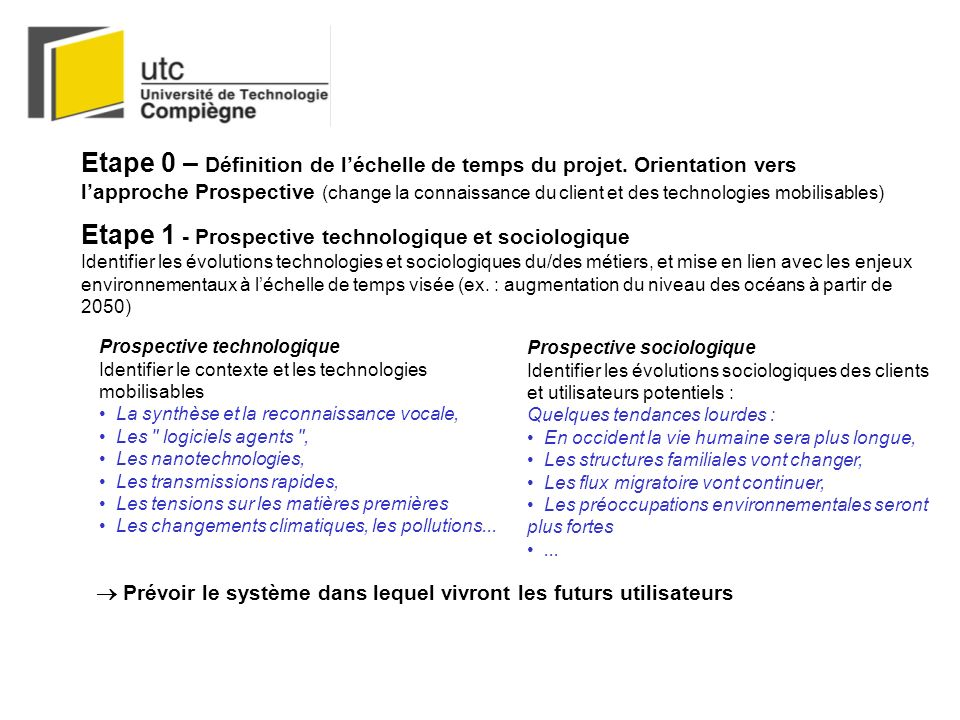 Etape 0 – Définition de léchelle de temps du projet. Orientation vers lapproche Prospective (change la connaissance du client et des technologies mobi