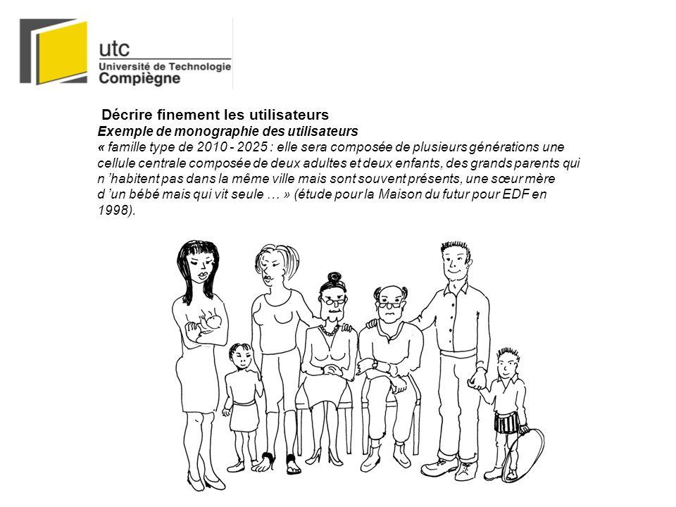 Décrire finement les utilisateurs Exemple de monographie des utilisateurs « famille type de 2010 - 2025 : elle sera composée de plusieurs générations