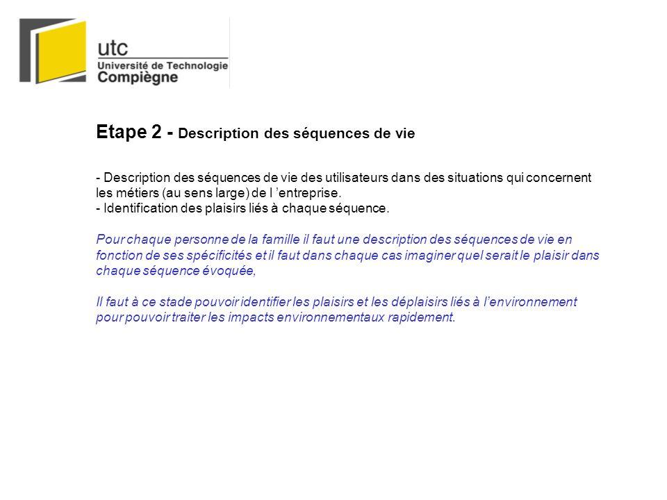 Etape 2 - Description des séquences de vie - Description des séquences de vie des utilisateurs dans des situations qui concernent les métiers (au sens large) de l entreprise.