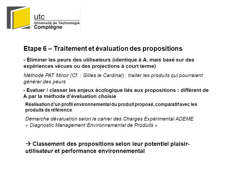 Etape 6 – Traitement et évaluation des propositions - Éliminer les peurs des utilisateurs (identique à A, mais basé sur des expériences vécues ou des projections à court terme) Méthode PAT Miroir (Cf.
