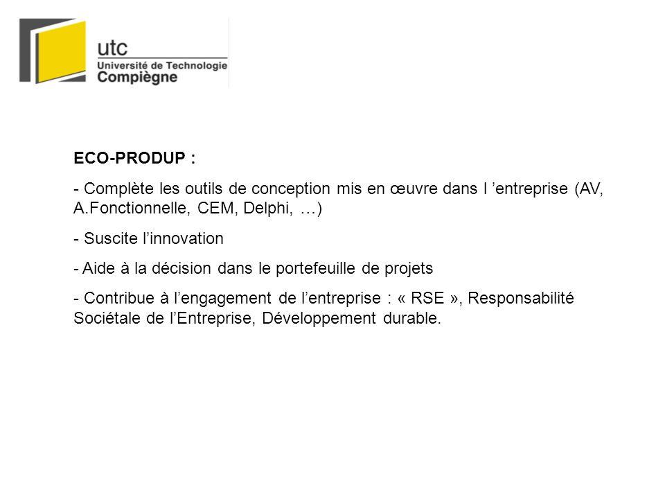 ECO-PRODUP : - Complète les outils de conception mis en œuvre dans l entreprise (AV, A.Fonctionnelle, CEM, Delphi, …) - Suscite linnovation - Aide à l
