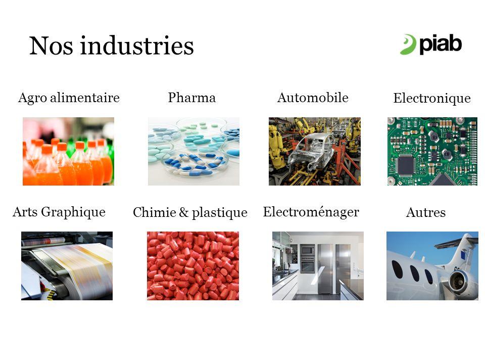 Nos industries Agro alimentairePharmaAutomobile Electronique Arts Graphique Chimie & plastique Electroménager Autres