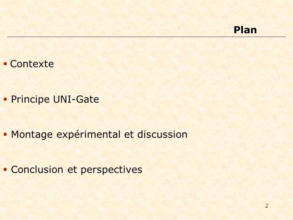 2 Plan Contexte Principe UNI-Gate Montage expérimental et discussion Conclusion et perspectives