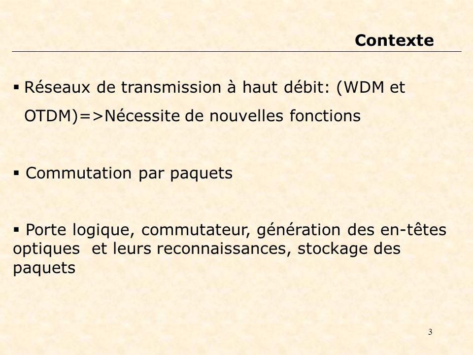 3 Contexte Réseaux de transmission à haut débit: (WDM et OTDM)=>Nécessite de nouvelles fonctions Commutation par paquets Porte logique, commutateur, génération des en-têtes optiques et leurs reconnaissances, stockage des paquets