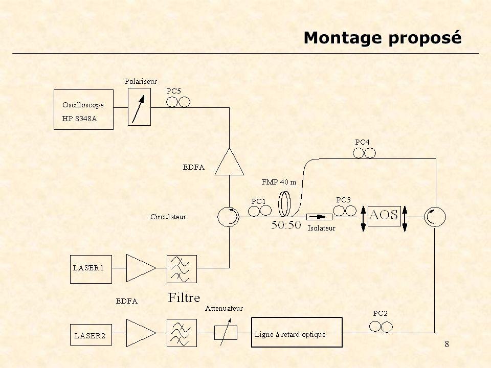 8 Montage proposé