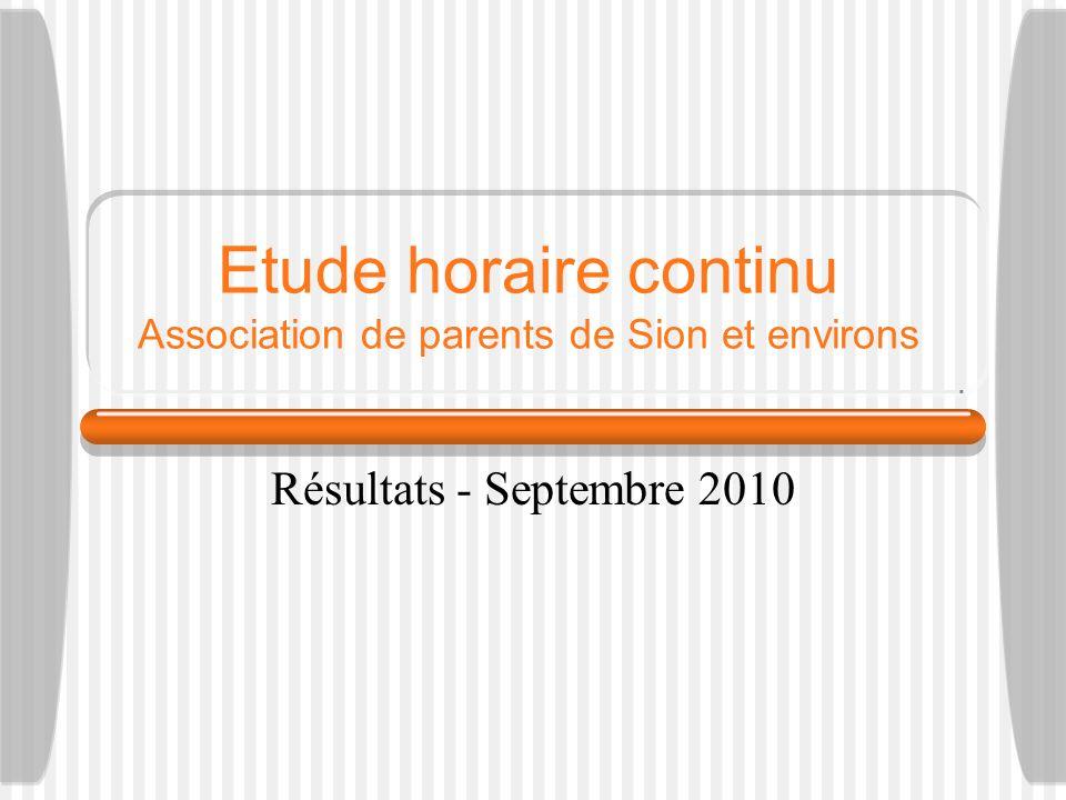 Etude horaire continu Association de parents de Sion et environs Résultats - Septembre 2010