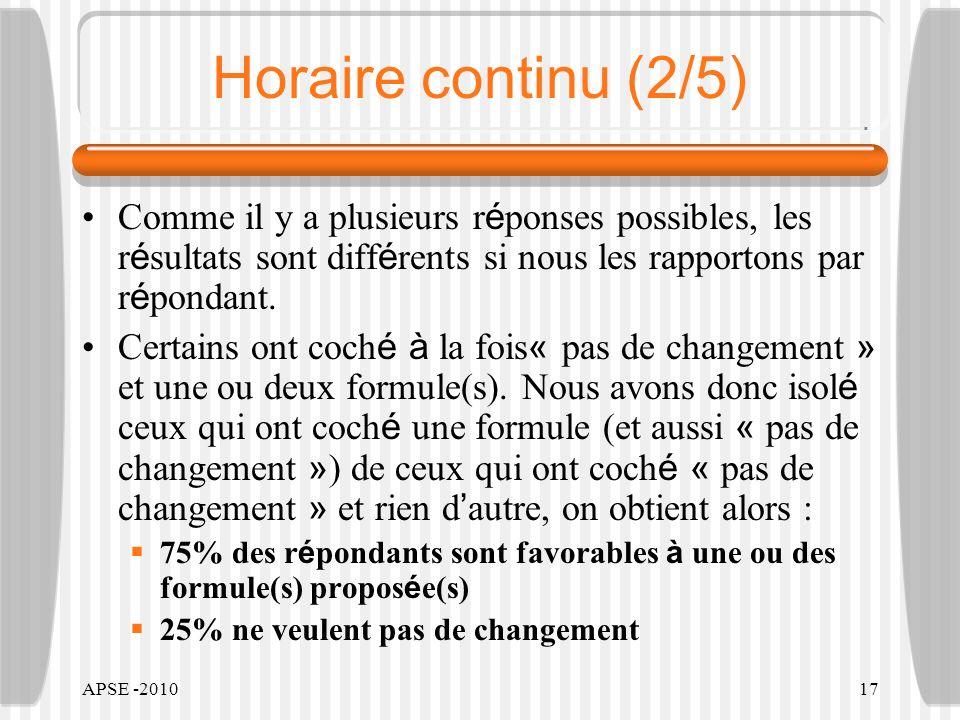 APSE -201017 Horaire continu (2/5) Comme il y a plusieurs r é ponses possibles, les r é sultats sont diff é rents si nous les rapportons par r é pondant.